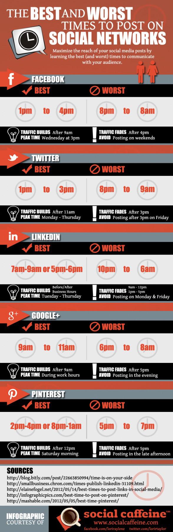 momento-migliore-per-pubblicare-nei-social (1)